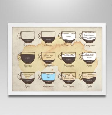 Виды кофе - Постеры